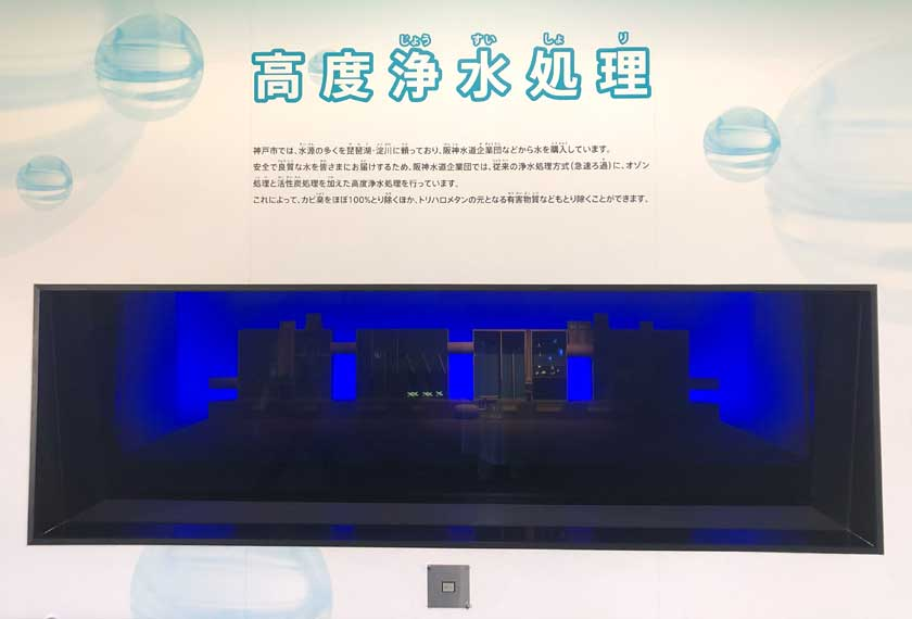 高度浄水処理の説明シアター
