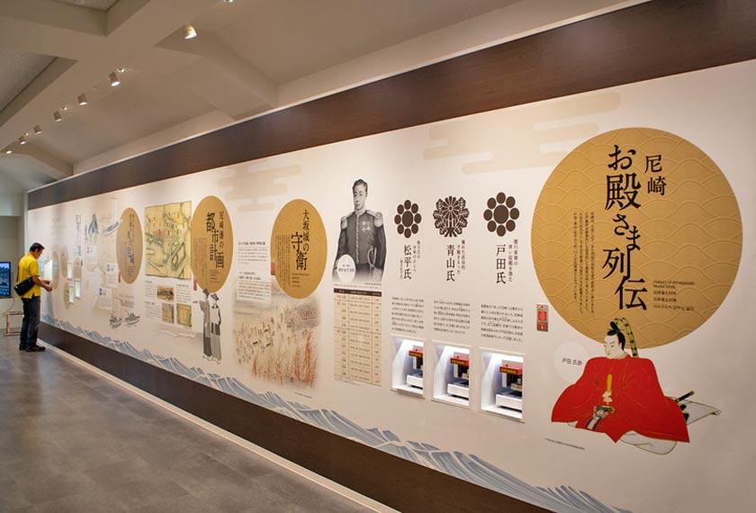 尼崎の歴史が分かる壁面展示